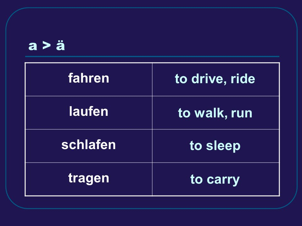 a > ä fahren laufen schlafen tragen to drive, ride to walk, run to sleep to carry