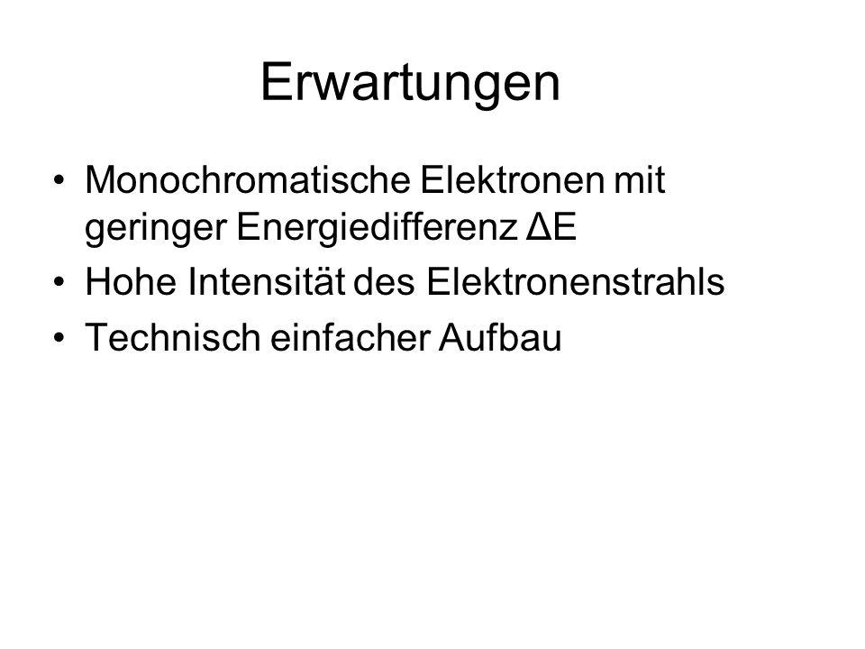 Erwartungen Monochromatische Elektronen mit geringer Energiedifferenz ΔE Hohe Intensität des Elektronenstrahls Technisch einfacher Aufbau