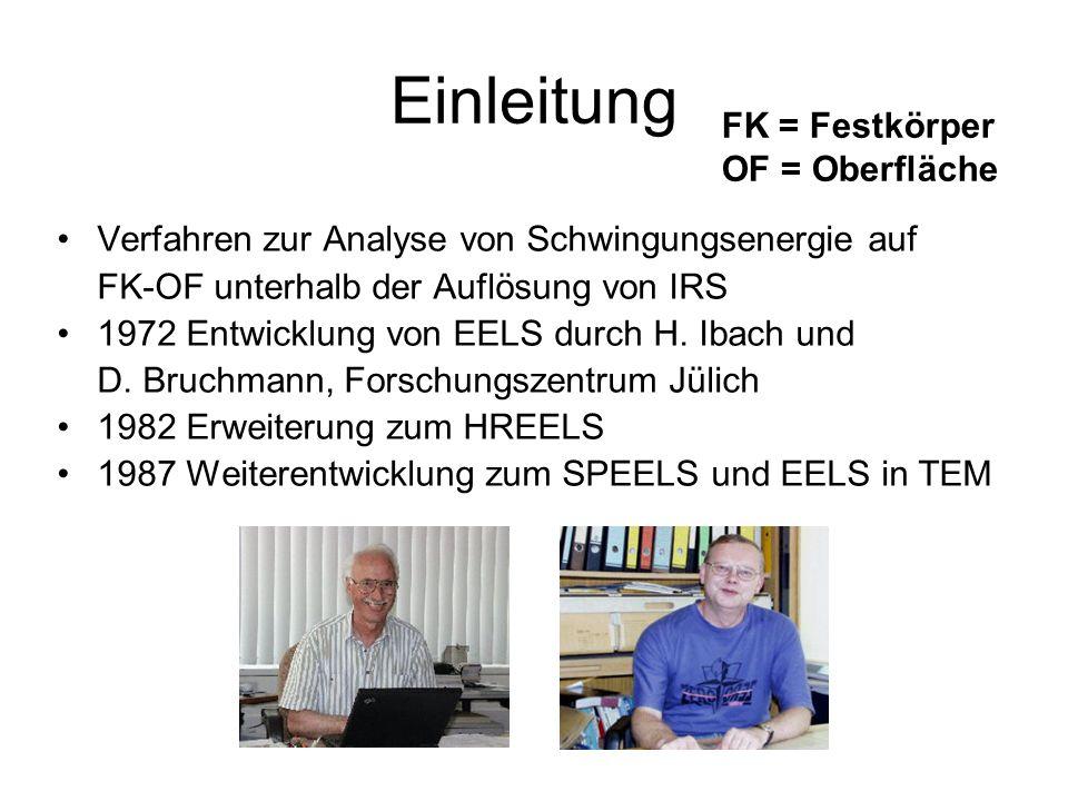 Einleitung Verfahren zur Analyse von Schwingungsenergie auf FK-OF unterhalb der Auflösung von IRS 1972 Entwicklung von EELS durch H.