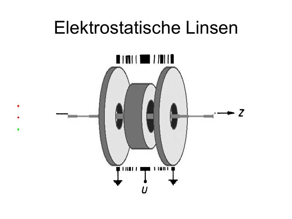 Elektrostatische Linsen