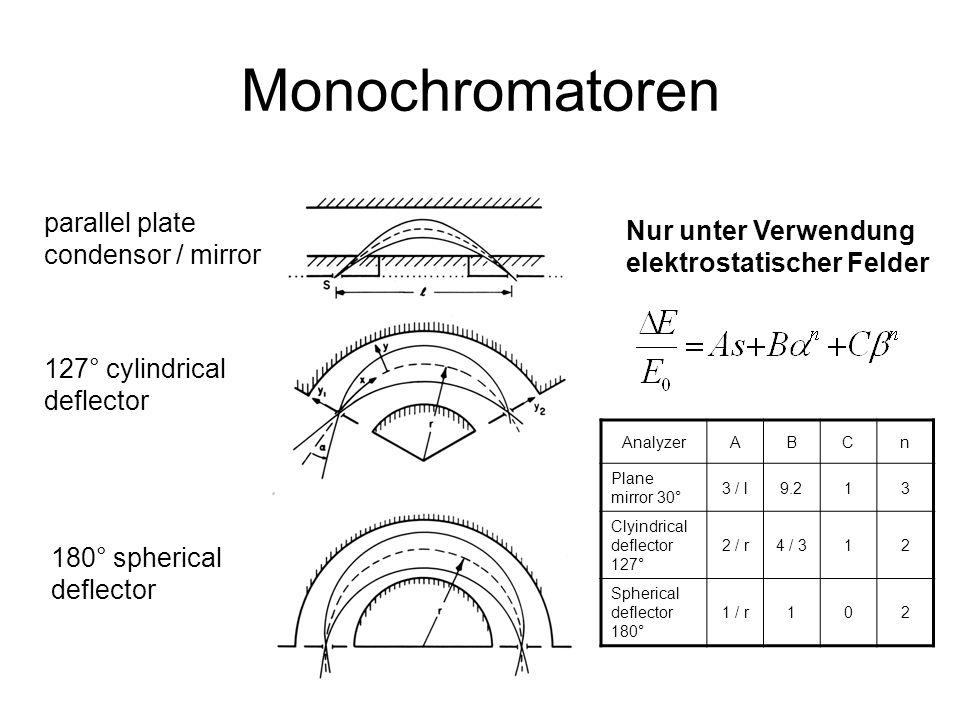 Monochromatoren parallel plate condensor / mirror 127° cylindrical deflector 180° spherical deflector Nur unter Verwendung elektrostatischer Felder AnalyzerABCn Plane mirror 30° 3 / l9.213 Clyindrical deflector 127° 2 / r4 / 312 Spherical deflector 180° 1 / r102