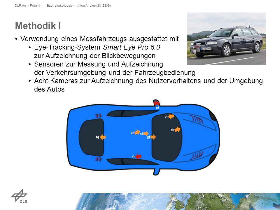 Verwendung eines Messfahrzeugs ausgestattet mit Eye-Tracking-System Smart Eye Pro 6.0 zur Aufzeichnung der Blickbewegungen Sensoren zur Messung und Aufzeichnung der Verkehrsumgebung und der Fahrzeugbedienung Acht Kameras zur Aufzeichnung des Nutzerverhaltens und der Umgebung des Autos Bachelorkolloquium - Alina Andree (3019389)DLR.de Folie 4 Methodik I