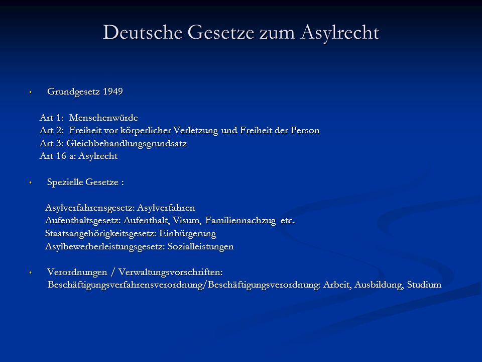 Deutsche Gesetze zum Asylrecht Grundgesetz 1949 Grundgesetz 1949 Art 1: Menschenwürde Art 1: Menschenwürde Art 2: Freiheit vor körperlicher Verletzung und Freiheit der Person Art 2: Freiheit vor körperlicher Verletzung und Freiheit der Person Art 3: Gleichbehandlungsgrundsatz Art 3: Gleichbehandlungsgrundsatz Art 16 a: Asylrecht Art 16 a: Asylrecht Spezielle Gesetze : Spezielle Gesetze : Asylverfahrensgesetz: Asylverfahren Asylverfahrensgesetz: Asylverfahren Aufenthaltsgesetz: Aufenthalt, Visum, Familiennachzug etc.