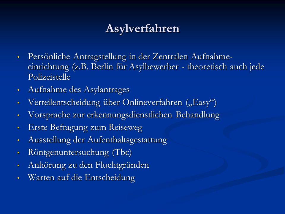 Asylverfahren Persönliche Antragstellung in der Zentralen Aufnahme- einrichtung (z.B.