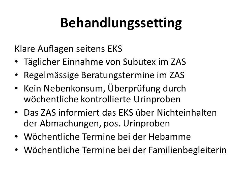 Behandlungssetting Klare Auflagen seitens EKS Täglicher Einnahme von Subutex im ZAS Regelmässige Beratungstermine im ZAS Kein Nebenkonsum, Überprüfung