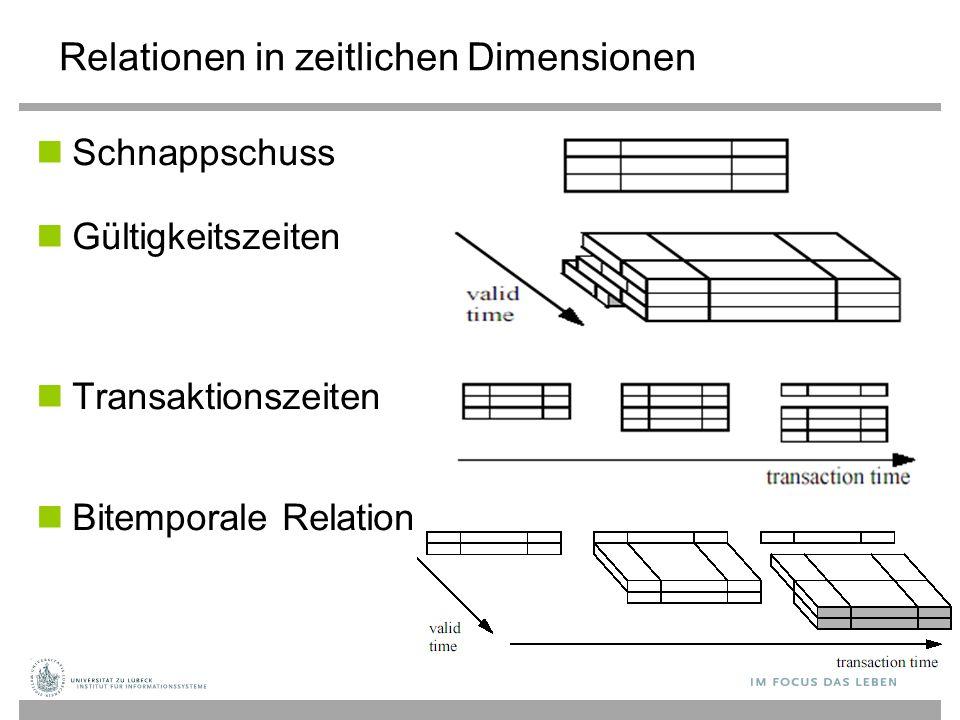 Relationen in zeitlichen Dimensionen Schnappschuss Gültigkeitszeiten Transaktionszeiten Bitemporale Relation