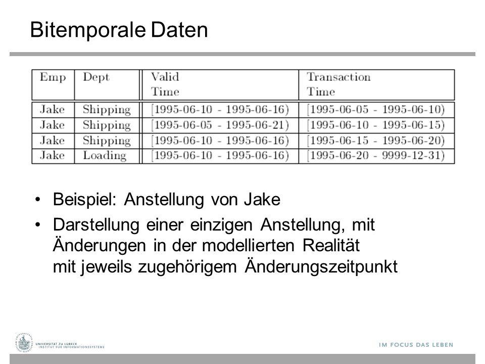Bitemporale Daten Beispiel: Anstellung von Jake Darstellung einer einzigen Anstellung, mit Änderungen in der modellierten Realität mit jeweils zugehör