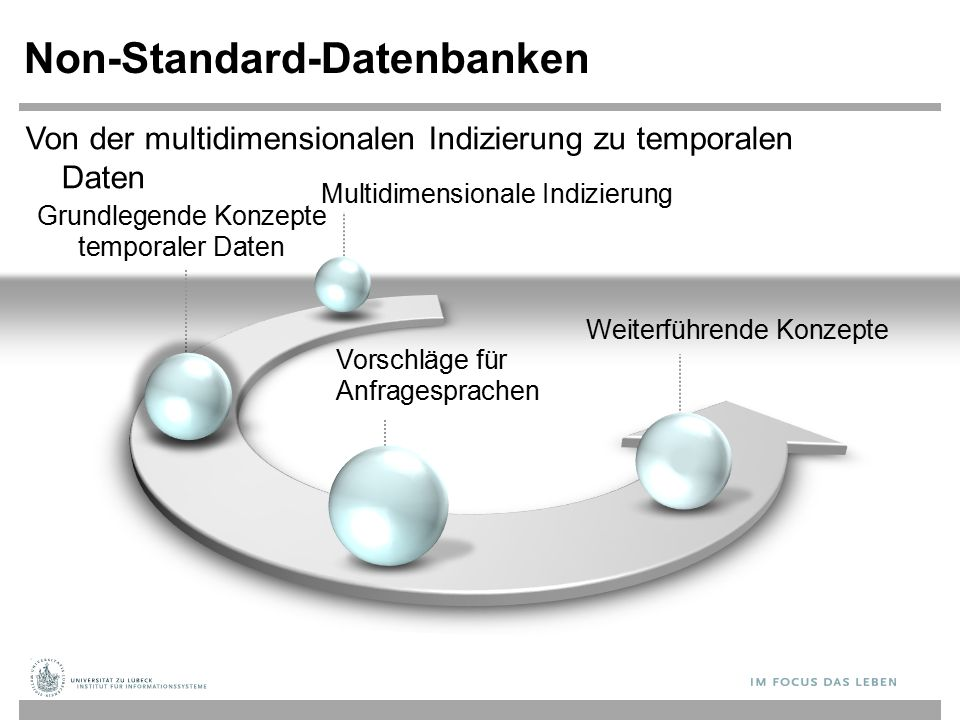 Standard-Datenbanken 3 S# S1 S2 S3 S4 S5S#P#S1P1 S1P2 S1P3 S1P4 S1P5 S1P6 S2P1 S2P2 S3P2 S4P2 S4P4 S4P5 S SP Suppliers and Shipments Prädikat: Supplier S# is under contract Prädikat: Supplier S# is able to supply part P# Anfragen:: Which suppliers can supply something.