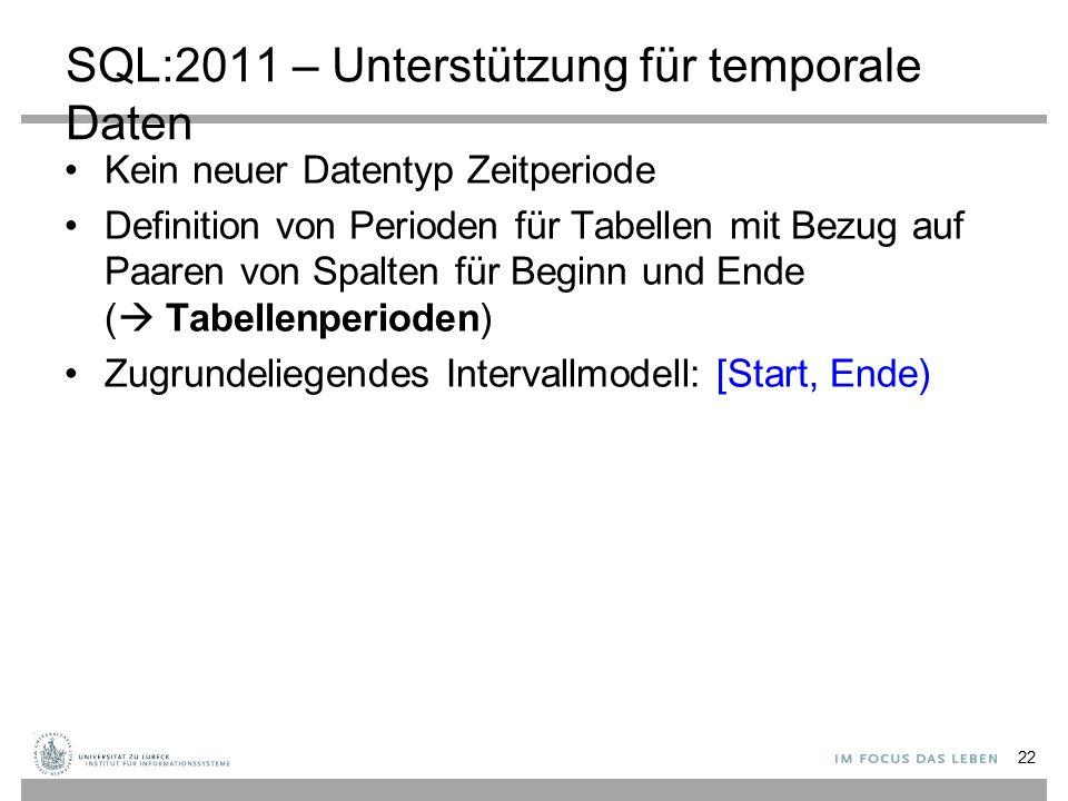 SQL:2011 – Unterstützung für temporale Daten Kein neuer Datentyp Zeitperiode Definition von Perioden für Tabellen mit Bezug auf Paaren von Spalten für