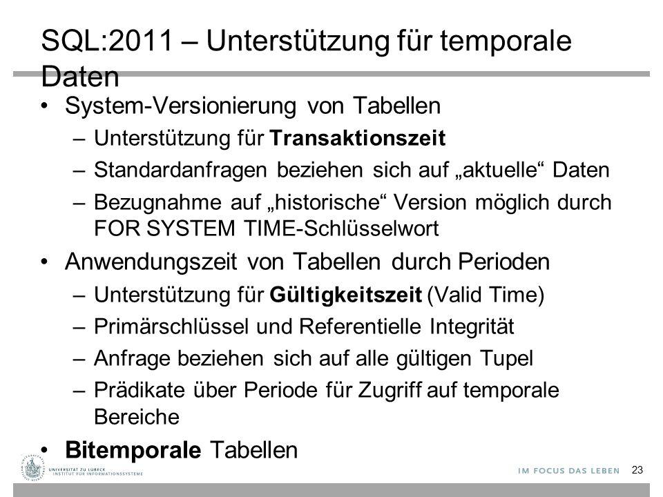 SQL:2011 – Unterstützung für temporale Daten System-Versionierung von Tabellen –Unterstützung für Transaktionszeit –Standardanfragen beziehen sich auf