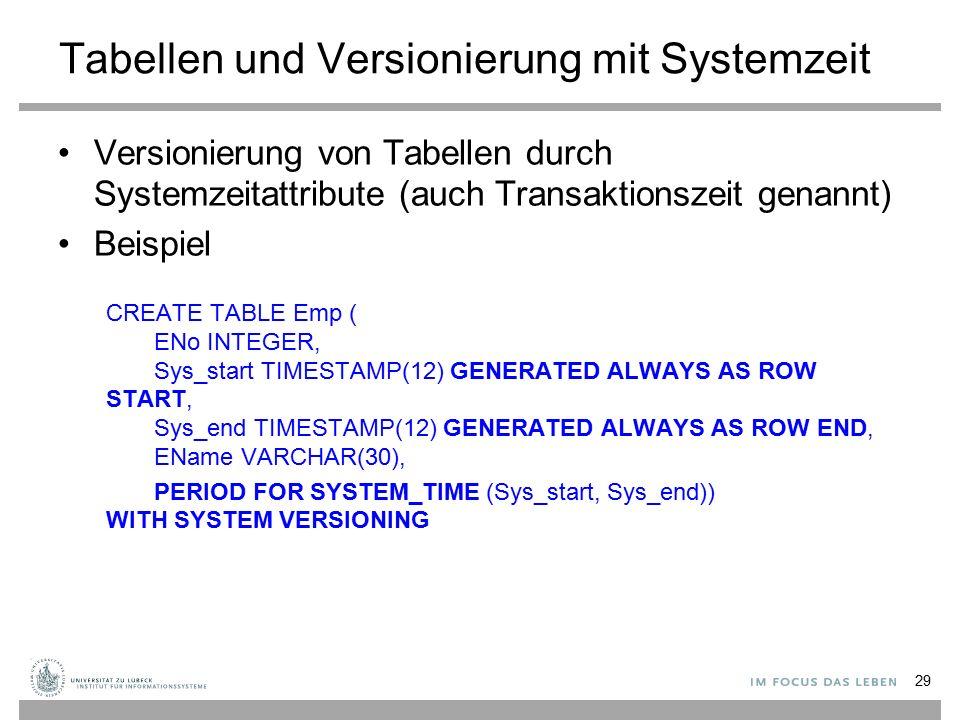 Tabellen und Versionierung mit Systemzeit Versionierung von Tabellen durch Systemzeitattribute (auch Transaktionszeit genannt) Beispiel CREATE TABLE E
