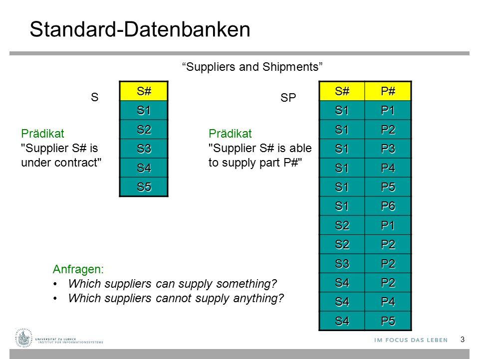 "Standard-Datenbanken 3 S# S1 S2 S3 S4 S5S#P#S1P1 S1P2 S1P3 S1P4 S1P5 S1P6 S2P1 S2P2 S3P2 S4P2 S4P4 S4P5 S SP ""Suppliers and Shipments"" Prädikat:"