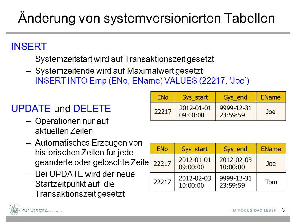 Änderung von systemversionierten Tabellen INSERT –Systemzeitstart wird auf Transaktionszeit gesetzt –Systemzeitende wird auf Maximalwert gesetzt INSER