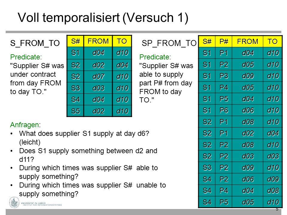 Voll temporalisiert (Versuch 1) 5 5 S#FROMTO S1d04d10 S2d02d04 S2d07d10 S3d03d10 S4d04d10 S5d02d10 S#P#FROMTOS1P1d04d10 S1P2d05d10 S1P3d09d10 S1P4d05d