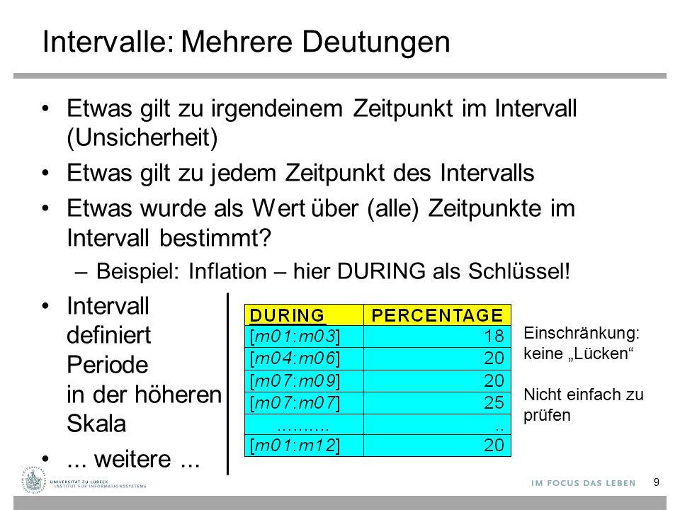 Intervalle: Mehrere Deutungen Etwas gilt zu irgendeinem Zeitpunkt im Intervall (Unsicherheit) Etwas gilt zu jedem Zeitpunkt des Intervalls Etwas wurde