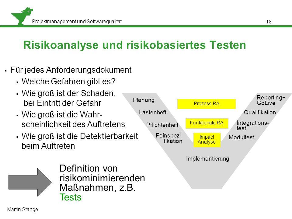Projektmanagement und Softwarequalität 18 Risikoanalyse und risikobasiertes Testen  Für jedes Anforderungsdokument  Welche Gefahren gibt es?  Wie g
