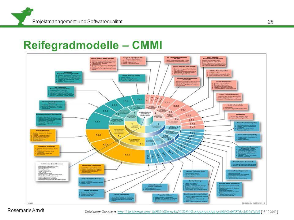 Projektmanagement und Softwarequalität 26 Reifegradmodelle – CMMI Unbekannt: Unbekannt. http://2.bp.blogspot.com/_8nHNNsXhhsw/SwNlU96Ni9I/AAAAAAAAAAc/
