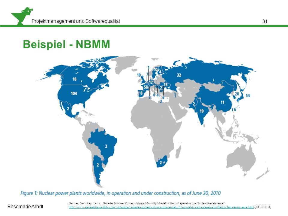 "Projektmanagement und Softwarequalität 31 Beispiel - NBMM Gerber, Neil/Ray, Terry: ""Smarter Nuclear Power: Using a Maturity Model to Help Prepare for the Nuclear Renaissance ."