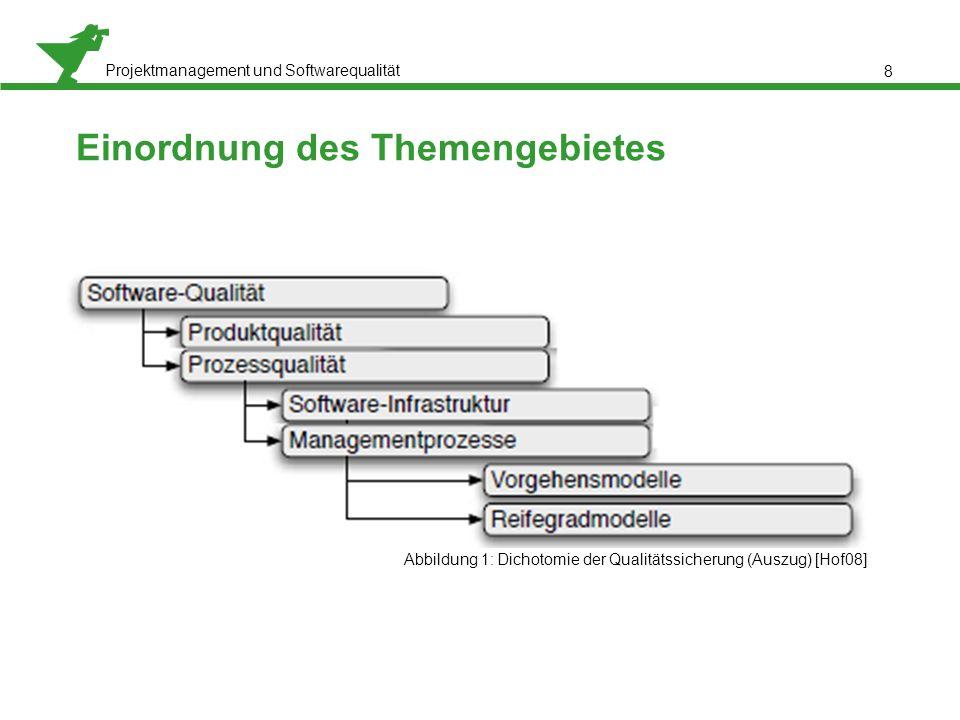 Projektmanagement und Softwarequalität Abbildung 1: Dichotomie der Qualitätssicherung (Auszug) [Hof08] Einordnung des Themengebietes 8