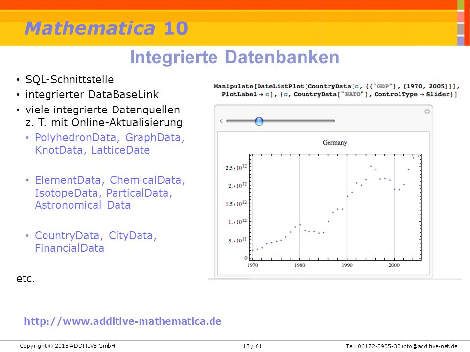 Copyright © 2015 ADDITIVE GmbH Tel: 06172-5905-30 info@additive-net.de/ 6113 SQL-Schnittstelle integrierter DataBaseLink viele integrierte Datenquellen z.