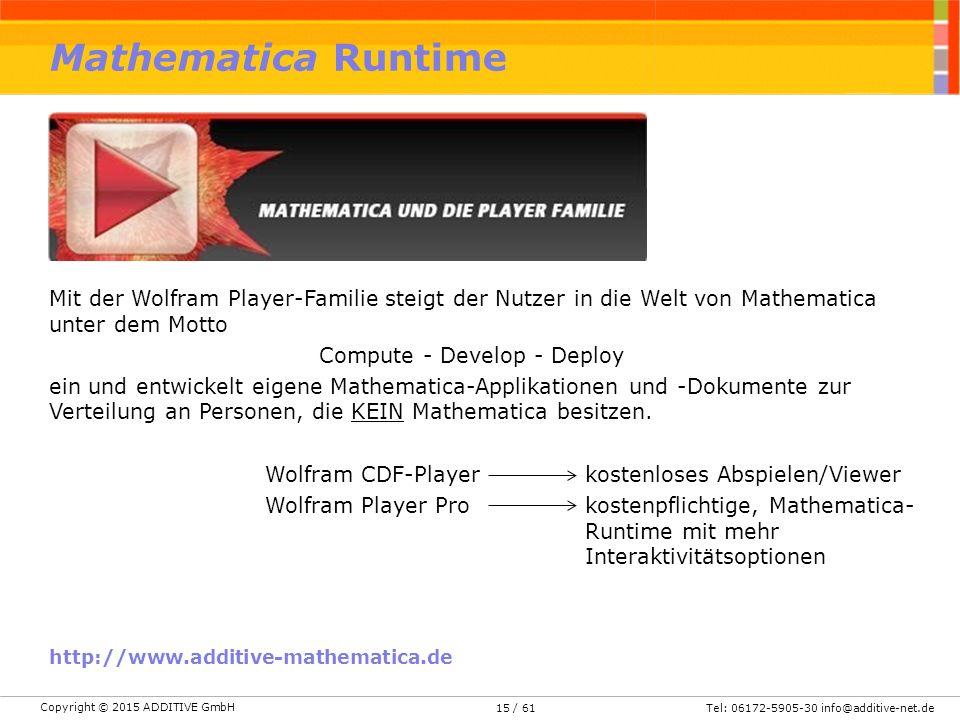 Copyright © 2015 ADDITIVE GmbH Tel: 06172-5905-30 info@additive-net.de/ 6115 Mit der Wolfram Player-Familie steigt der Nutzer in die Welt von Mathematica unter dem Motto Compute - Develop - Deploy ein und entwickelt eigene Mathematica-Applikationen und -Dokumente zur Verteilung an Personen, die KEIN Mathematica besitzen.