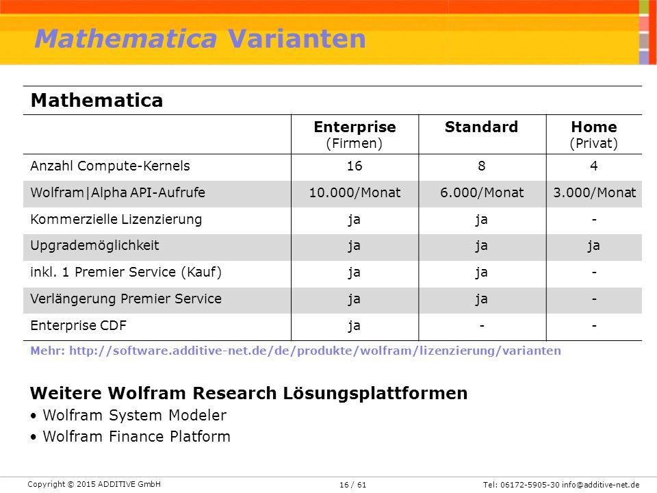 Copyright © 2015 ADDITIVE GmbH Tel: 06172-5905-30 info@additive-net.de/ 61 Mathematica Varianten Mathematica Enterprise (Firmen) StandardHome (Privat) Anzahl Compute-Kernels1684 Wolfram|Alpha API-Aufrufe10.000/Monat6.000/Monat3.000/Monat Kommerzielle Lizenzierungja - Upgrademöglichkeitja inkl.