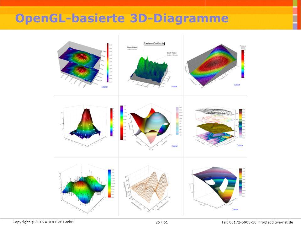 Copyright © 2015 ADDITIVE GmbH Tel: 06172-5905-30 info@additive-net.de/ 61 OpenGL-basierte 3D-Diagramme 26