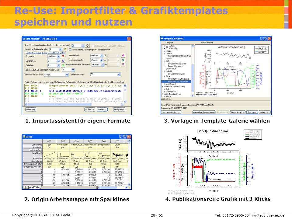 Copyright © 2015 ADDITIVE GmbH Tel: 06172-5905-30 info@additive-net.de/ 6128 Re-Use: Importfilter & Grafiktemplates speichern und nutzen 1.