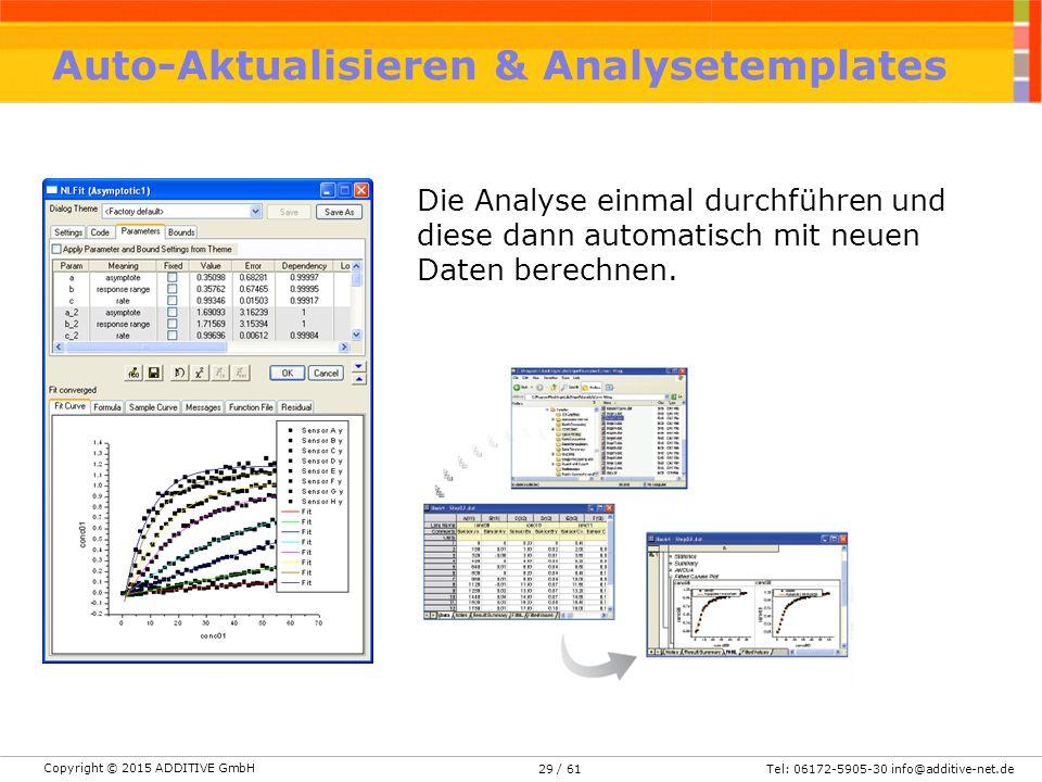 Copyright © 2015 ADDITIVE GmbH Tel: 06172-5905-30 info@additive-net.de/ 61 Auto-Aktualisieren & Analysetemplates 29 Die Analyse einmal durchführen und diese dann automatisch mit neuen Daten berechnen.