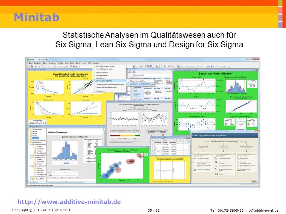 Copyright © 2015 ADDITIVE GmbH Tel: 06172-5905-30 info@additive-net.de/ 6135 Minitab Statistische Analysen im Qualitätswesen auch für Six Sigma, Lean Six Sigma und Design for Six Sigma http://www.additive-minitab.de