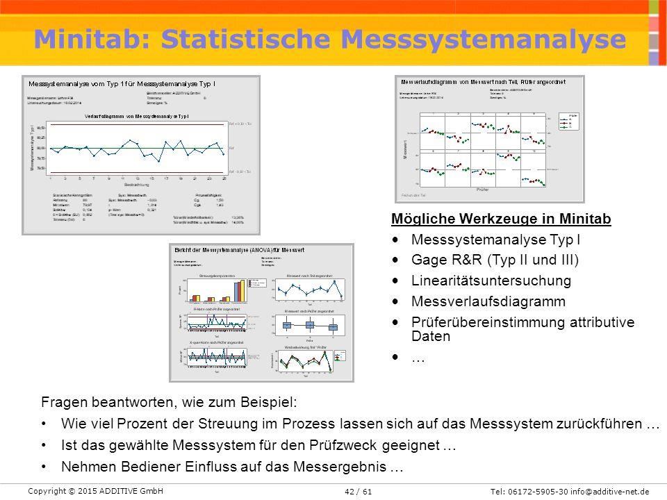 Copyright © 2015 ADDITIVE GmbH Tel: 06172-5905-30 info@additive-net.de/ 6142 Minitab: Statistische Messsystemanalyse Mögliche Werkzeuge in Minitab Messsystemanalyse Typ I Gage R&R (Typ II und III) Linearitätsuntersuchung Messverlaufsdiagramm Prüferübereinstimmung attributive Daten … Fragen beantworten, wie zum Beispiel: Wie viel Prozent der Streuung im Prozess lassen sich auf das Messsystem zurückführen … Ist das gewählte Messsystem für den Prüfzweck geeignet … Nehmen Bediener Einfluss auf das Messergebnis …