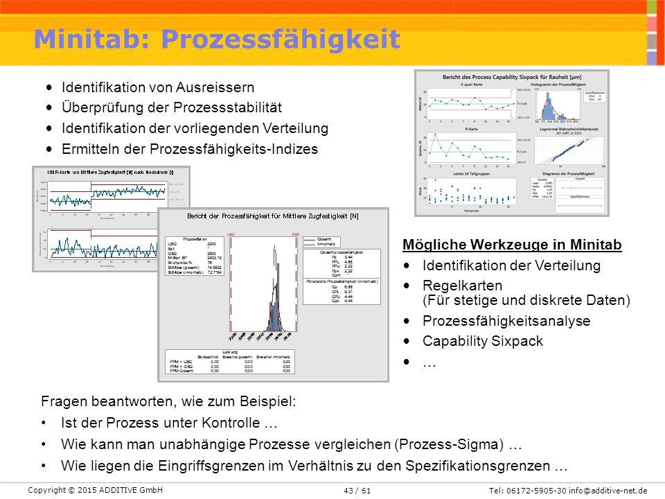 Copyright © 2015 ADDITIVE GmbH Tel: 06172-5905-30 info@additive-net.de/ 6143 Minitab: Prozessfähigkeit Identifikation von Ausreissern Überprüfung der Prozessstabilität Identifikation der vorliegenden Verteilung Ermitteln der Prozessfähigkeits-Indizes Fragen beantworten, wie zum Beispiel: Ist der Prozess unter Kontrolle … Wie kann man unabhängige Prozesse vergleichen (Prozess-Sigma) … Wie liegen die Eingriffsgrenzen im Verhältnis zu den Spezifikationsgrenzen … Mögliche Werkzeuge in Minitab Identifikation der Verteilung Regelkarten (Für stetige und diskrete Daten) Prozessfähigkeitsanalyse Capability Sixpack …