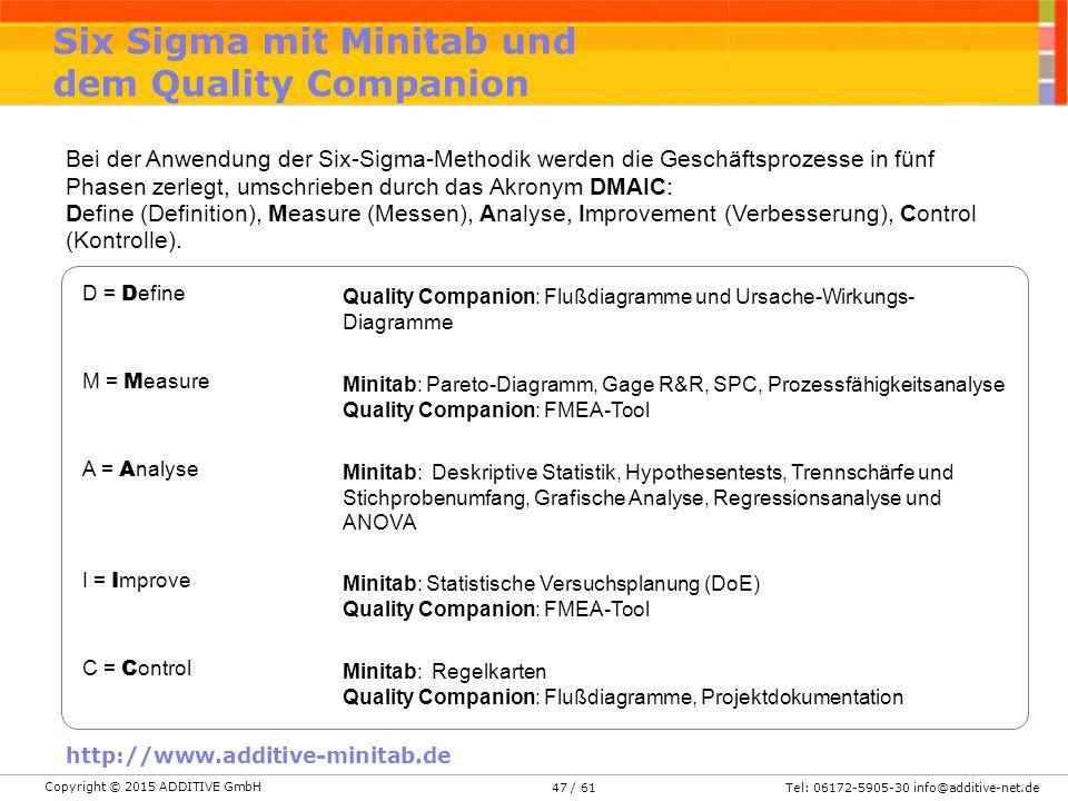 Copyright © 2015 ADDITIVE GmbH Tel: 06172-5905-30 info@additive-net.de/ 61 Bei der Anwendung der Six-Sigma-Methodik werden die Geschäftsprozesse in fünf Phasen zerlegt, umschrieben durch das Akronym DMAIC: Define (Definition), Measure (Messen), Analyse, Improvement (Verbesserung), Control (Kontrolle).