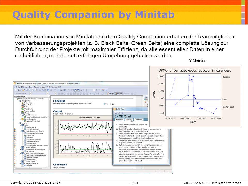 Copyright © 2015 ADDITIVE GmbH Tel: 06172-5905-30 info@additive-net.de/ 6149 Quality Companion by Minitab Mit der Kombination von Minitab und dem Quality Companion erhalten die Teammitglieder von Verbesserungsprojekten (z.