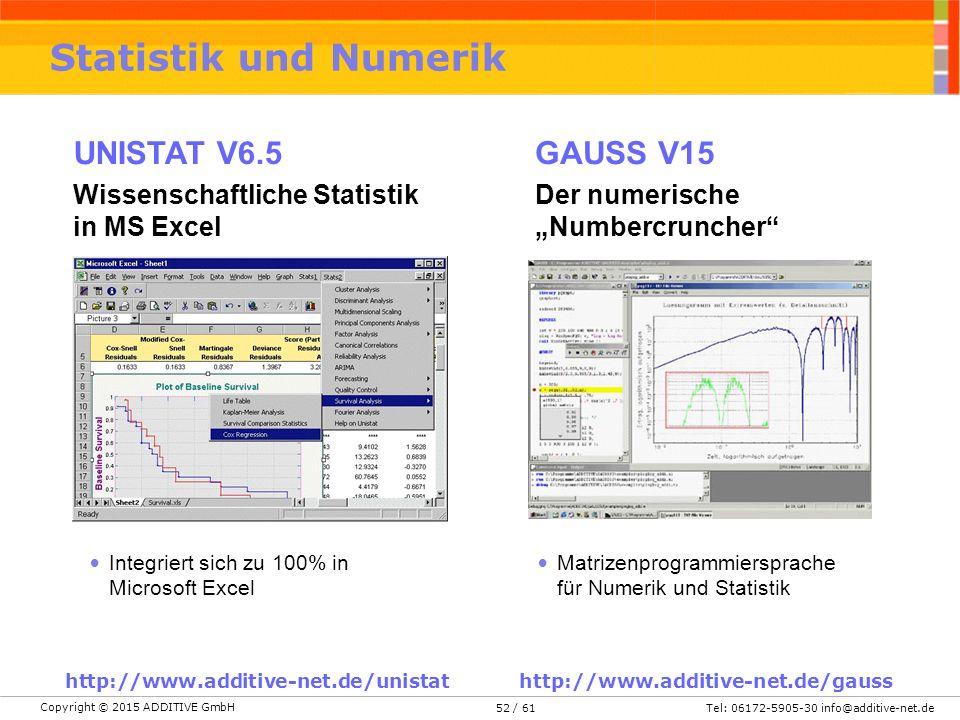 """Copyright © 2015 ADDITIVE GmbH Tel: 06172-5905-30 info@additive-net.de/ 6152 Statistik und Numerik http://www.additive-net.de/unistathttp://www.additive-net.de/gauss GAUSS V15 Der numerische """"Numbercruncher UNISTAT V6.5 Wissenschaftliche Statistik in MS Excel Integriert sich zu 100% in Microsoft Excel Matrizenprogrammiersprache für Numerik und Statistik"""