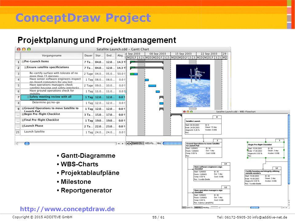 Copyright © 2015 ADDITIVE GmbH Tel: 06172-5905-30 info@additive-net.de/ 6155 ConceptDraw Project Projektplanung und Projektmanagement Gantt-Diagramme WBS-Charts Projektablaufpläne Milestone Reportgenerator http://www.conceptdraw.de