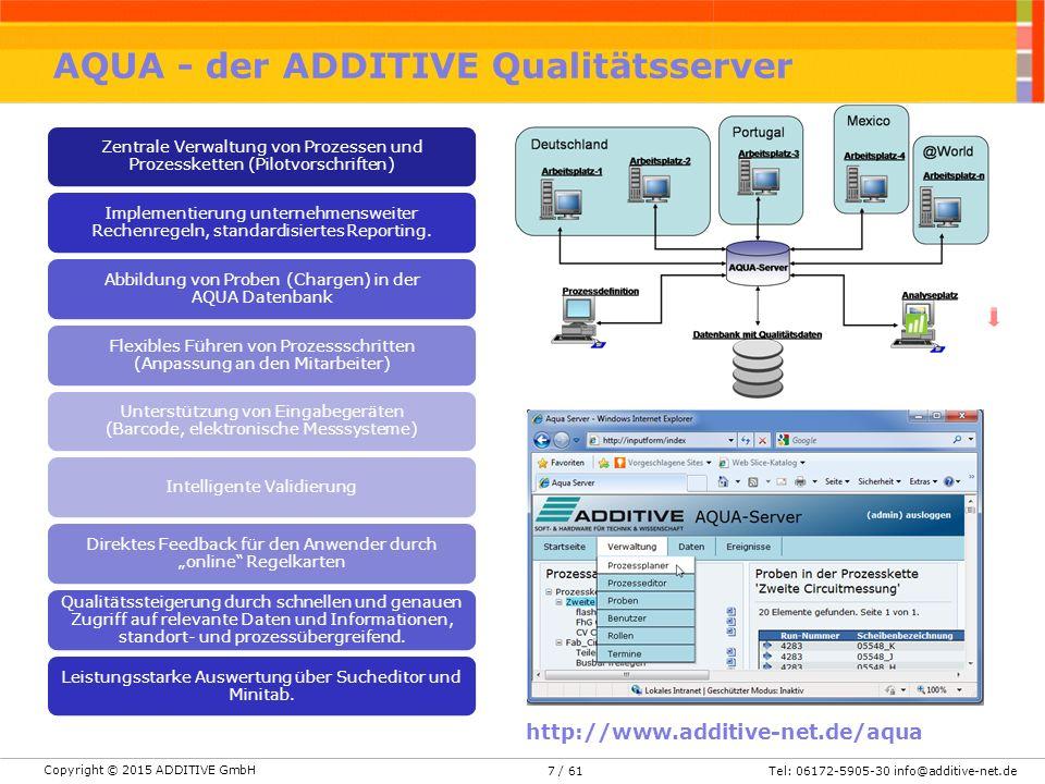 Copyright © 2015 ADDITIVE GmbH Tel: 06172-5905-30 info@additive-net.de/ 617 AQUA - der ADDITIVE Qualitätsserver Zentrale Verwaltung von Prozessen und Prozessketten (Pilotvorschriften) Implementierung unternehmensweiter Rechenregeln, standardisiertes Reporting.