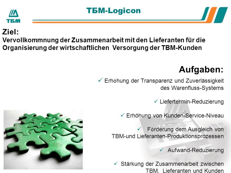www.tbm.ru Grundprinzipien der Funktion von ТBМ-Logicon TBM-Warendedarf kommt automatisch ins Informationssystem des Lieferanten Bei der Warenbedarf-Bildung funktioniert das Auszug-System, wo die KUNDE ein Hauptperson ist.