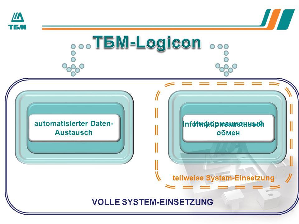 automatisierter Daten- Austausch Информационный обмен VOLLE SYSTEM-EINSETZUNG Informationsaustausch teilweise System-Einsetzung