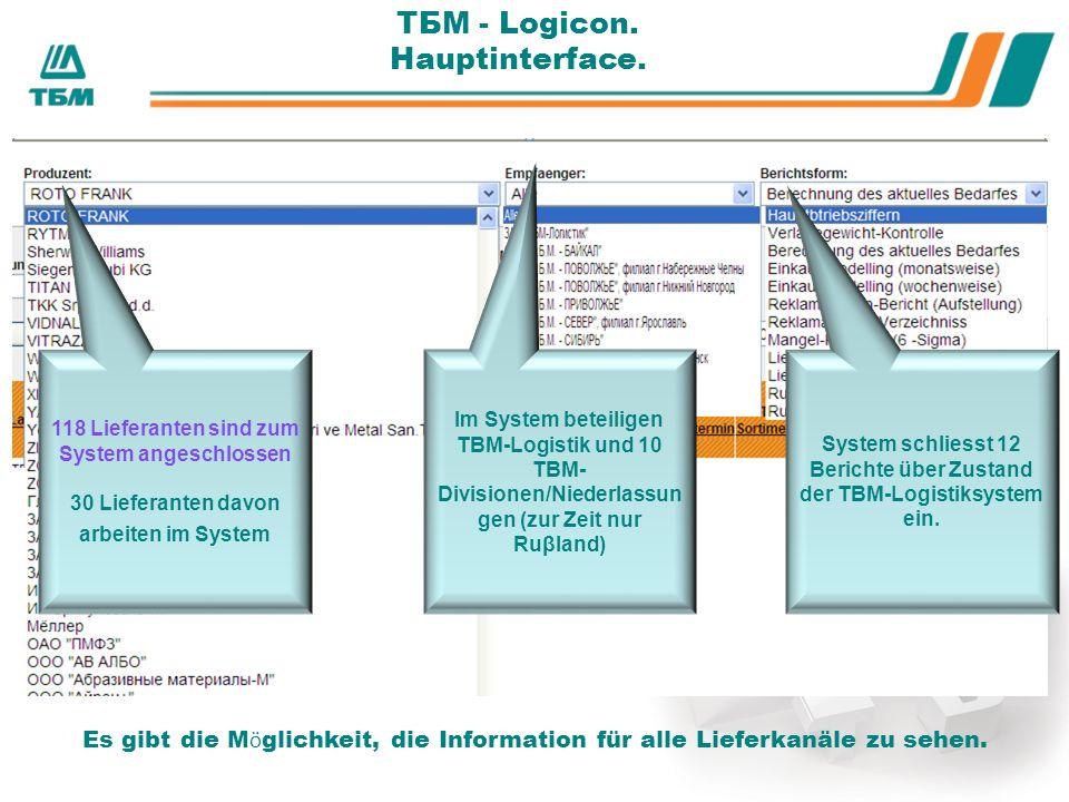 Lieferanten-Teilnahme an ТBМ-Logicon ТBМ - Logicon funktioniert seit 2008 Lieferantenmenge im LOGICON