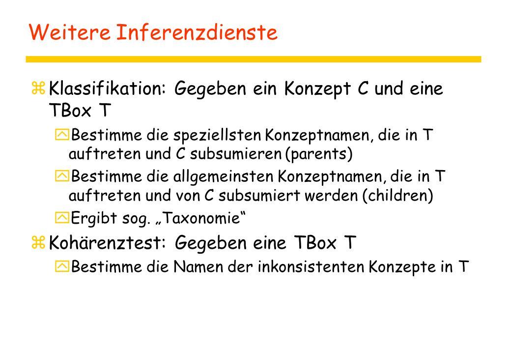 Weitere Inferenzdienste zKlassifikation: Gegeben ein Konzept C und eine TBox T yBestimme die speziellsten Konzeptnamen, die in T auftreten und C subsu