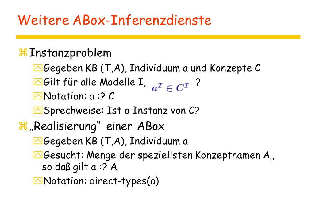 Weitere ABox-Inferenzdienste zInstanzproblem yGegeben KB (T,A), Individuum a und Konzepte C yGilt für alle Modelle I, ? yNotation: a :? C ySprechweise