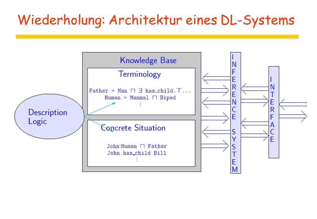Wiederholung: Architektur eines DL-Systems