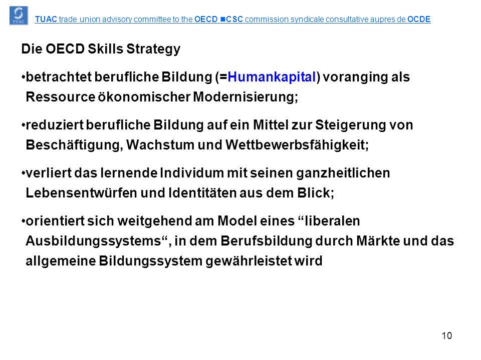 10 Die OECD Skills Strategy betrachtet berufliche Bildung (=Humankapital) voranging als Ressource ökonomischer Modernisierung; reduziert berufliche Bildung auf ein Mittel zur Steigerung von Beschäftigung, Wachstum und Wettbewerbsfähigkeit; verliert das lernende Individum mit seinen ganzheitlichen Lebensentwürfen und Identitäten aus dem Blick; orientiert sich weitgehend am Model eines liberalen Ausbildungssystems , in dem Berufsbildung durch Märkte und das allgemeine Bildungssystem gewährleistet wird TUAC trade union advisory committee to the OECD CSC commission syndicale consultative aupres de OCDE