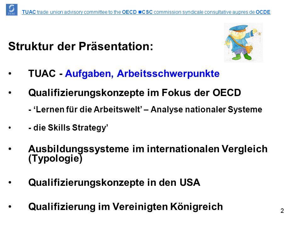 22 Struktur der Präsentation: TUAC - Aufgaben, Arbeitsschwerpunkte Qualifizierungskonzepte im Fokus der OECD - 'Lernen für die Arbeitswelt' – Analyse nationaler Systeme - die Skills Strategy' Ausbildungssysteme im internationalen Vergleich (Typologie) Qualifizierungskonzepte in den USA Qualifizierung im Vereinigten Königreich
