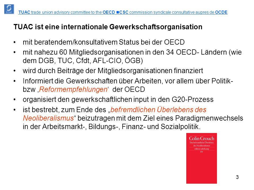 """3 TUAC ist eine internationale Gewerkschaftsorganisation mit beratendem/konsultativem Status bei der OECD mit nahezu 60 Mitgliedsorganisationen in den 34 OECD- Ländern (wie dem DGB, TUC, Cfdt, AFL-CIO, ÖGB) wird durch Beiträge der Mitgliedsorganisationen finanziert Informiert die Gewerkschaften über Arbeiten, vor allem über Politik- bzw 'Reformempfehlungen' der OECD organisiert den gewerkschaftlichen input in den G20-Prozess ist bestrebt, zum Ende des """"befremdlichen Überlebens des Neoliberalismus beizutragen mit dem Ziel eines Paradigmenwechsels in der Arbeitsmarkt-, Bildungs-, Finanz- und Sozialpolitik."""