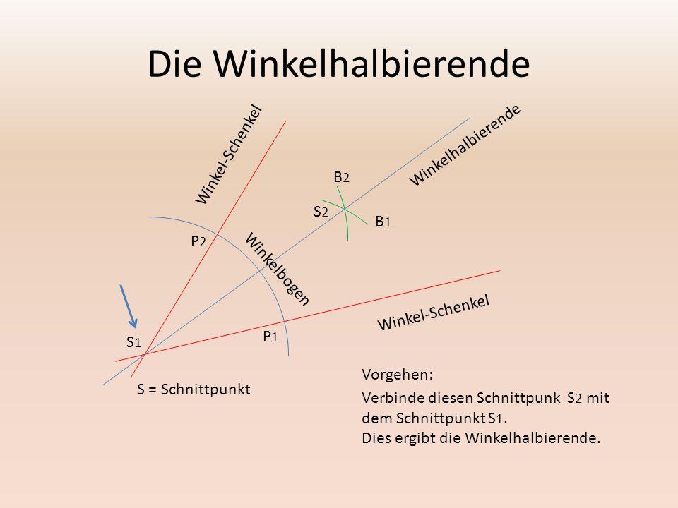 Die Winkelhalbierende S1S1 S = Schnittpunkt Winkel-Schenkel Winkelbogen P2P2 P1P1 Vorgehen: B1B1 B2B2 Verbinde diesen Schnittpunk S 2 mit dem Schnittp