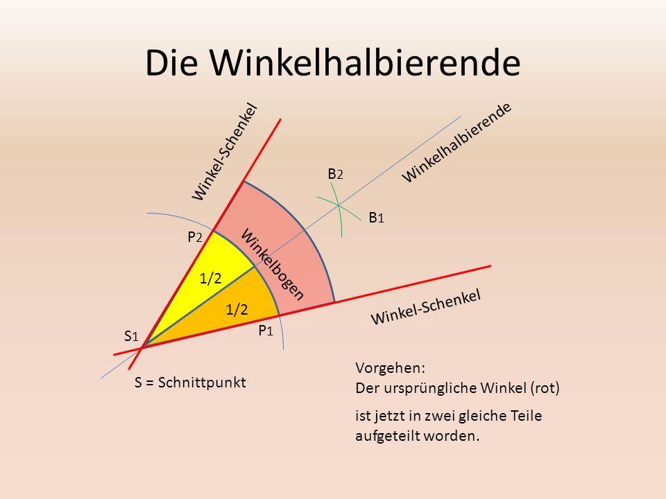 Die Winkelhalbierende Winkel-Schenkel Winkelbogen P2P2 P1P1 1/2 Vorgehen: Der ursprüngliche Winkel (rot) B1B1 B2B2 Winkelhalbierende S1S1 S = Schnittp