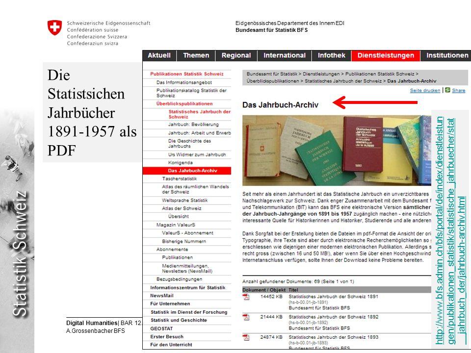 10 Digital Humanities| BAR 12.6.2013 A.Grossenbacher BFS Eidgenössisches Departement des Innern EDI Bundesamt für Statistik BFS Die Statistsichen Jahrbücher 1891-1957 als PDF http://www.bfs.admin.ch/bfs/portal/de/index/dienstleistun gen/publikationen_statistik/statistische_jahrbuecher/stat __jahrbuch_der/jahrbuch-archiv.html