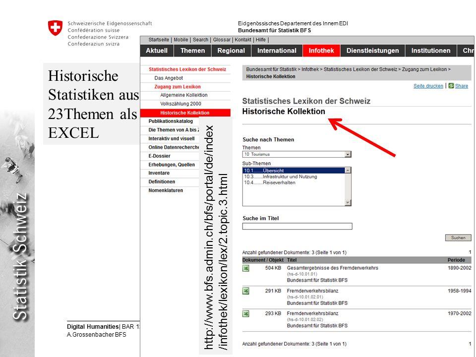 11 Digital Humanities| BAR 12.6.2013 A.Grossenbacher BFS Eidgenössisches Departement des Innern EDI Bundesamt für Statistik BFS Historische Statistiken aus 23Themen als EXCEL http://www.bfs.admin.ch/bfs/portal/de/index /infothek/lexikon/lex/2.topic.3.html